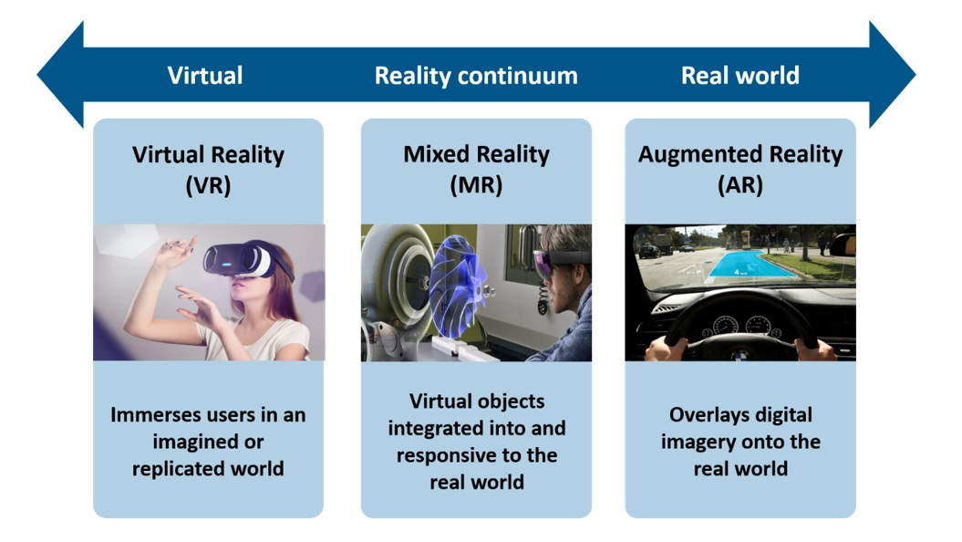 A new reality awaits: Are AR and VR the next big platforms